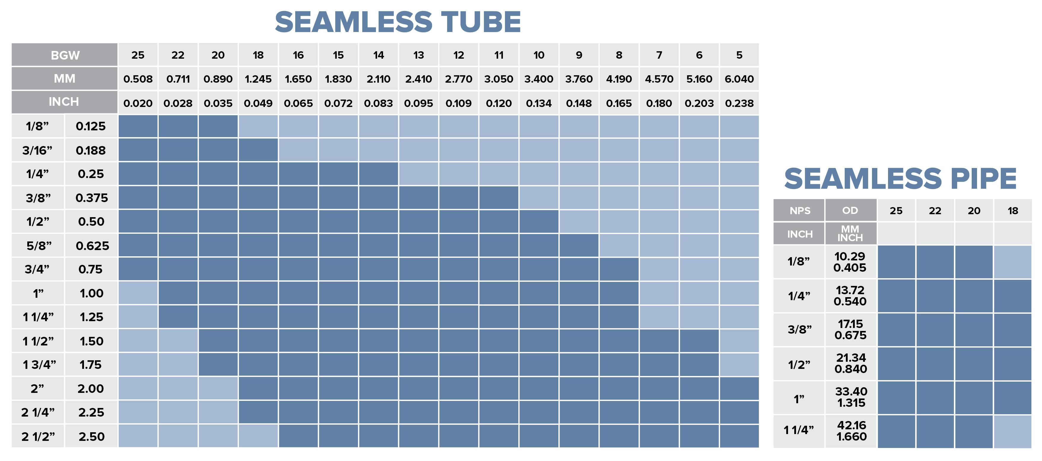 Seamless Tube and Seamless Pipe-01